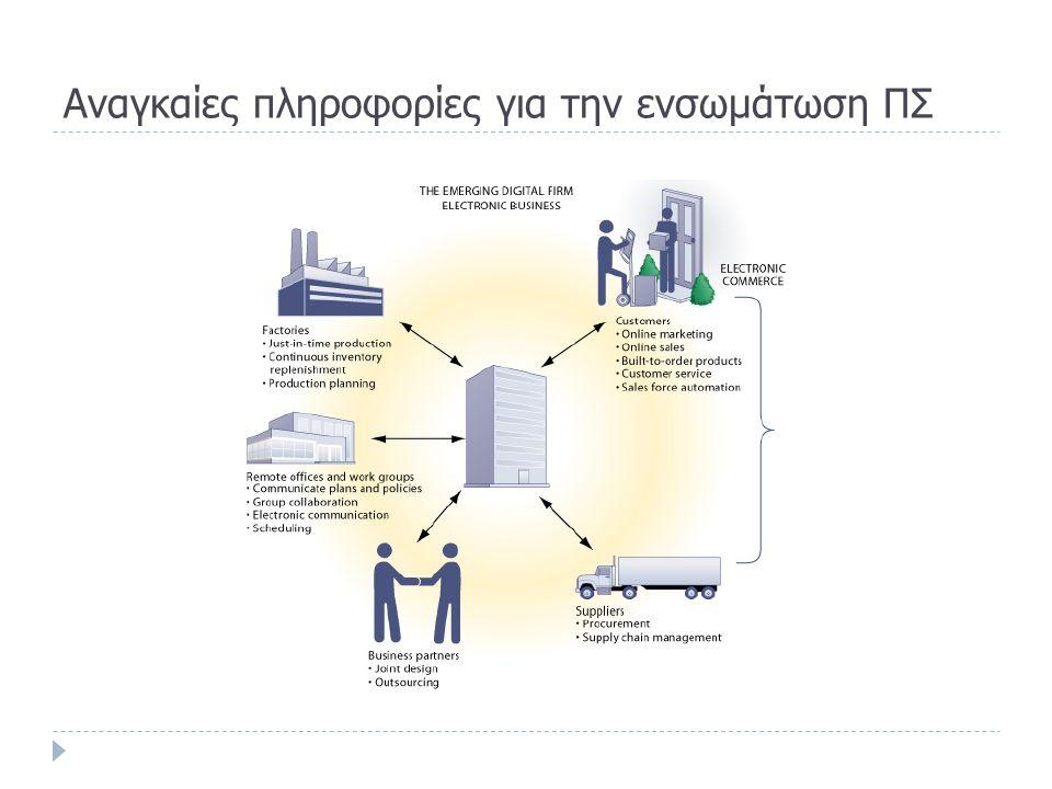 Aξιολόγηση διαφόρων συστημάτων διοίκησης στο στρατηγικό σχεδιασμό (ERP, SCM, CRM, KM)  Στρατηγικός σχεδιασμός: σύνθεση οράματος και αποτύπωση δράσεων μακροπρόθεσμης εμβέλειας για την επίτευξή του.