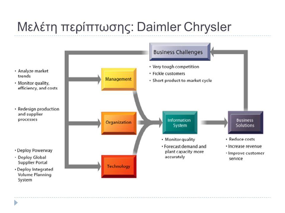 Μελέτη περίπτωσης: Daimler Chrysler