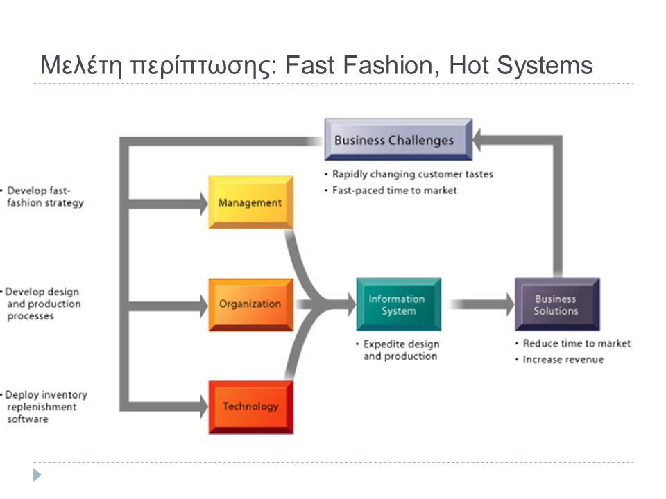 Μελέτη περίπτωσης: Fast Fashion, Hot Systems