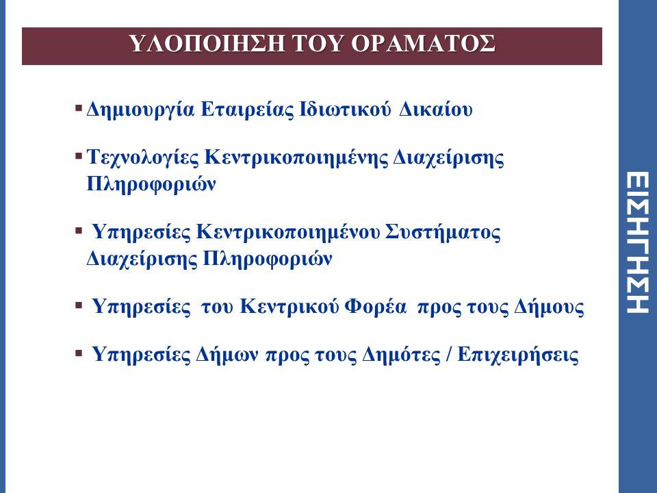 ΕΙΣΗΓΗΣΗ ΟΡΑΜΑ Παροχή υπηρεσιών υψηλής ποιότητας προς τους Δημότες όλων των Δήμων της Κύπρου με το χαμηλότερο κόστος, από οπουδήποτε και αν βρίσκονται 24 ώρες το 24ωρο επτά μέρες την εβδομάδα Παροχή υπηρεσιών υψηλής ποιότητας προς τους Δημότες όλων των Δήμων της Κύπρου με το χαμηλότερο κόστος, από οπουδήποτε και αν βρίσκονται 24 ώρες το 24ωρο επτά μέρες την εβδομάδα