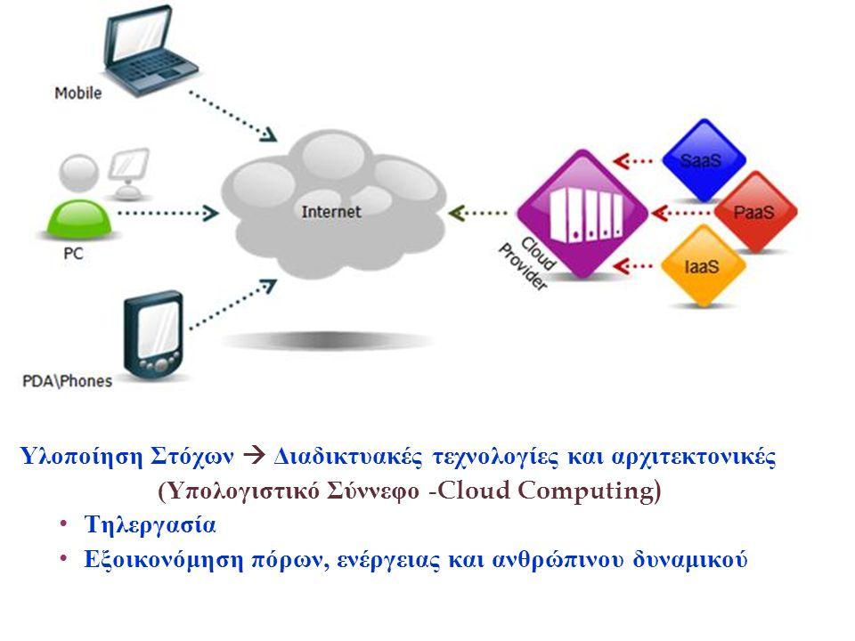 Υλοποίηση Στόχων  Διαδικτυακές τεχνολογίες και αρχιτεκτονικές ( Υπολογιστικό Σύννεφο -Cloud Computing) Τηλεργασία Εξοικονόμηση πόρων, ενέργειας και ανθρώπινου δυναμικού