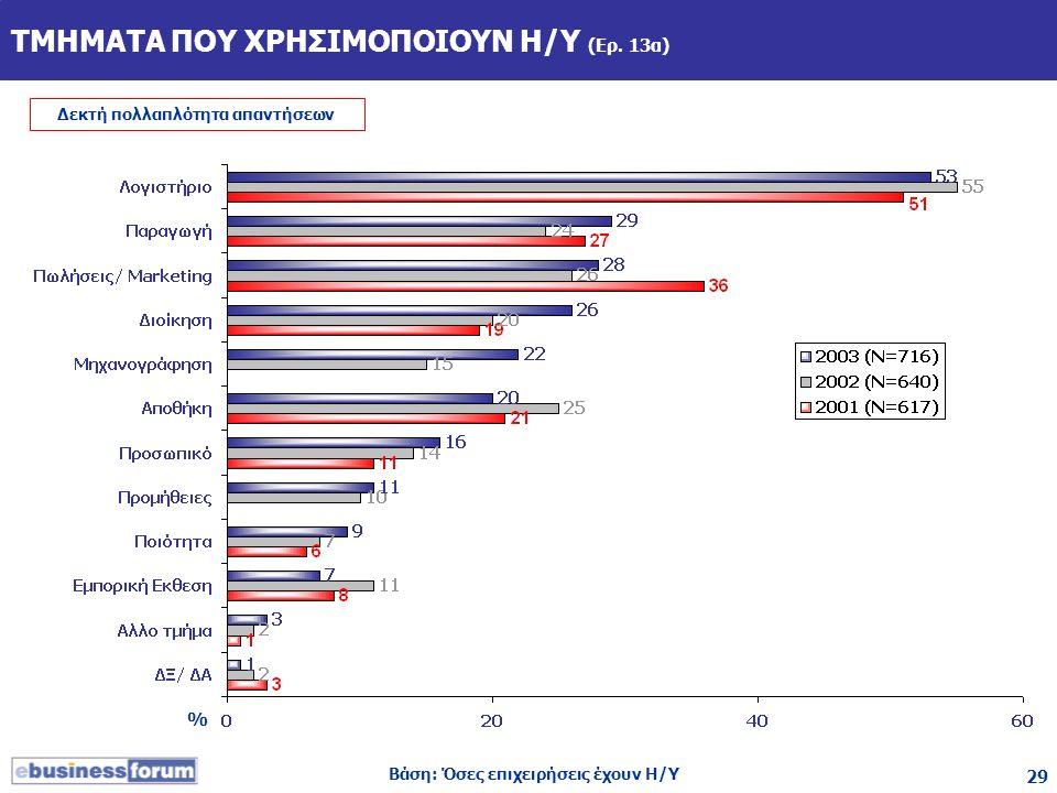 29 ΤΜΗΜΑΤΑ ΠΟΥ ΧΡΗΣΙΜΟΠΟΙΟΥΝ Η/Υ (Ερ. 13α) % Βάση: Όσες επιχειρήσεις έχουν Η/Υ Δεκτή πολλαπλότητα απαντήσεων