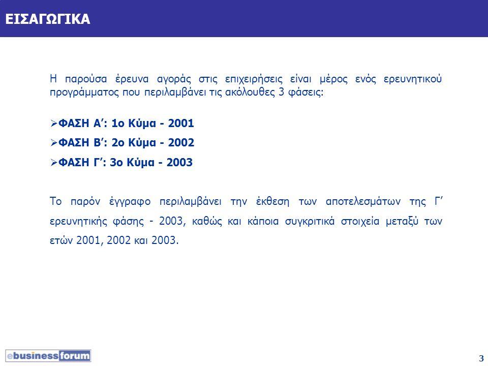 3 ΕΙΣΑΓΩΓΙΚΑ Η παρούσα έρευνα αγοράς στις επιχειρήσεις είναι μέρος ενός ερευνητικού προγράμματος που περιλαμβάνει τις ακόλουθες 3 φάσεις:  ΦΑΣΗ Α': 1ο Κύμα - 2001  ΦΑΣΗ Β': 2ο Κύμα - 2002  ΦΑΣΗ Γ': 3ο Κύμα - 2003 Το παρόν έγγραφο περιλαμβάνει την έκθεση των αποτελεσμάτων της Γ' ερευνητικής φάσης - 2003, καθώς και κάποια συγκριτικά στοιχεία μεταξύ των ετών 2001, 2002 και 2003.