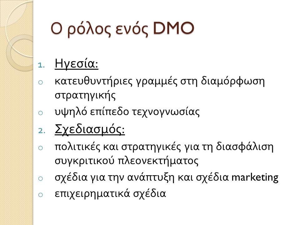 Ο ρόλος ενός DMO 1.