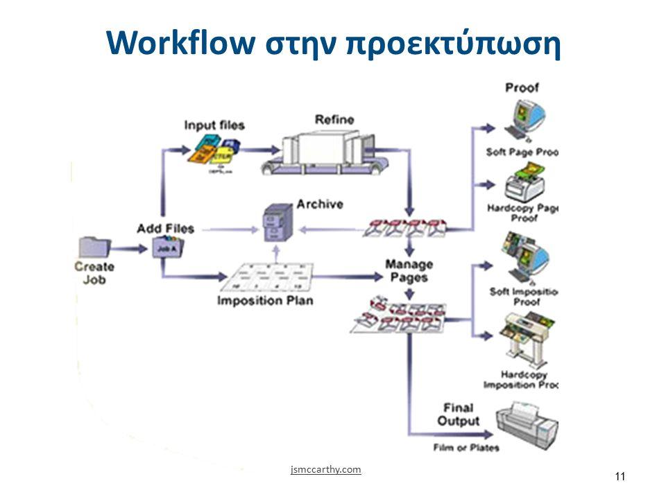 Workflow στην προεκτύπωση 11 jsmccarthy.com