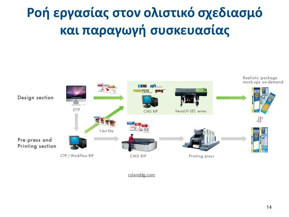 Ροή εργασίας στον ολιστικό σχεδιασμό και παραγωγή συσκευασίας 14 rolanddg.com