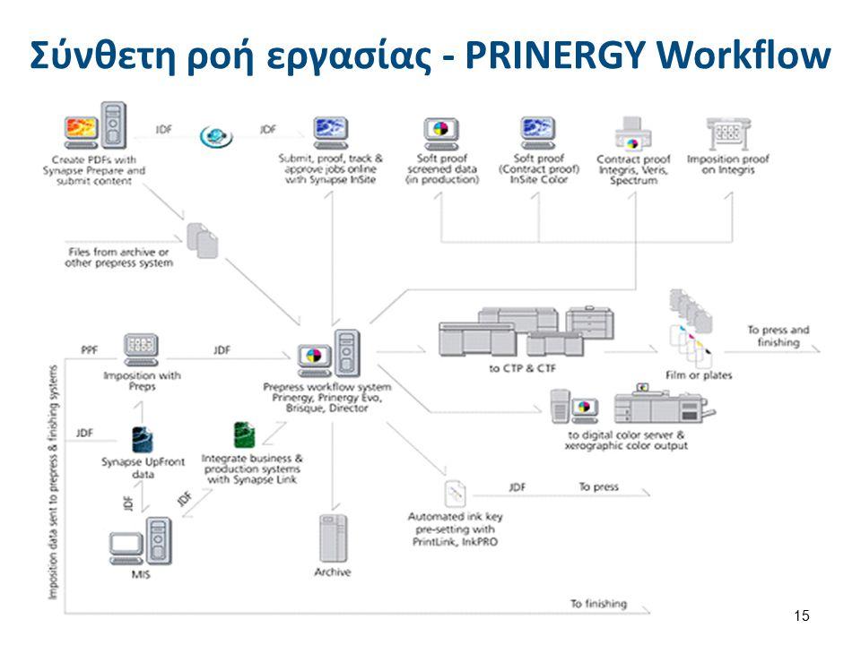 Σύνθετη ροή εργασίας - PRINERGY Workflow 15