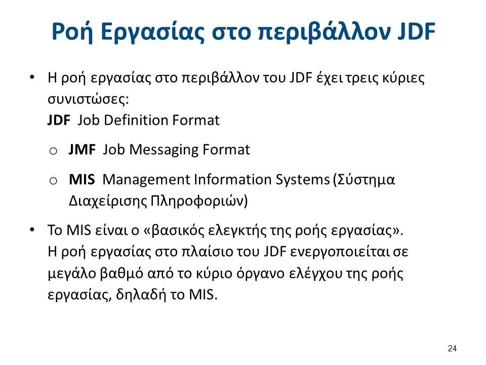 Ροή Εργασίας στο περιβάλλον JDF Η ροή εργασίας στο περιβάλλον του JDF έχει τρεις κύριες συνιστώσες: JDF Job Definition Format o JMF Job Messaging Format o MIS Management Information Systems (Σύστημα Διαχείρισης Πληροφοριών) To MIS είναι o «βασικός ελεγκτής της ροής εργασίας».
