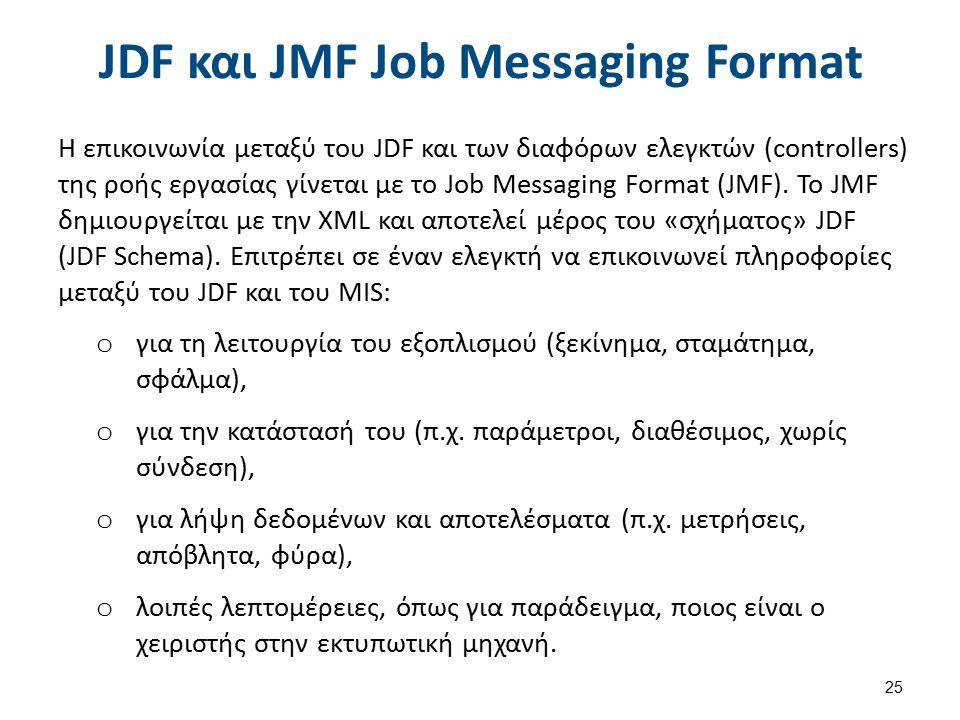 JDF και JΜF Job Messaging Format Η επικοινωνία μεταξύ του JDF και των διαφόρων ελεγκτών (controllers) της ροής εργασίας γίνεται με το Job Messaging Format (JMF).
