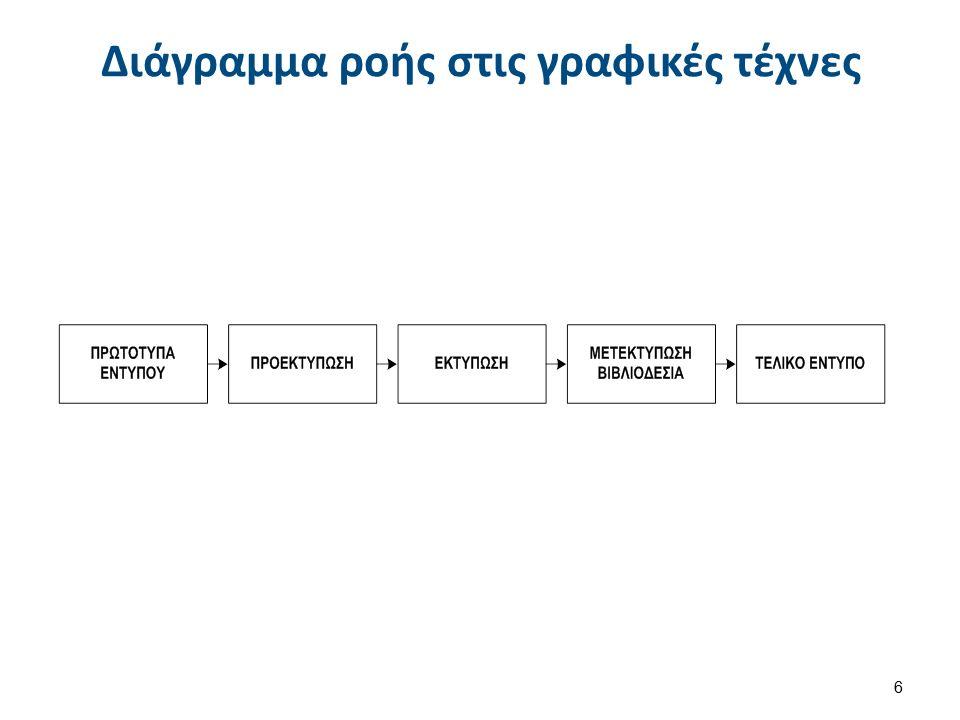 Διάγραμμα ροής στις γραφικές τέχνες 6