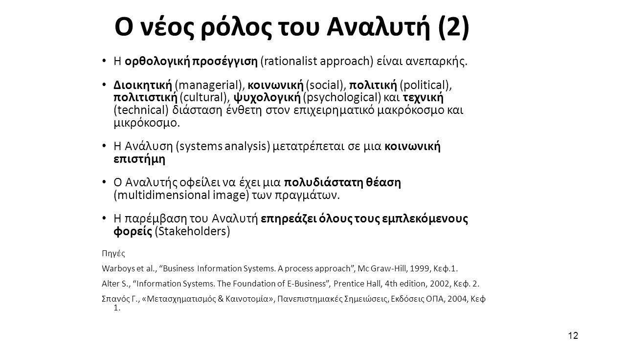 12 Ο νέος ρόλος του Αναλυτή (2) Η ορθολογική προσέγγιση (rationalist approach) είναι ανεπαρκής.