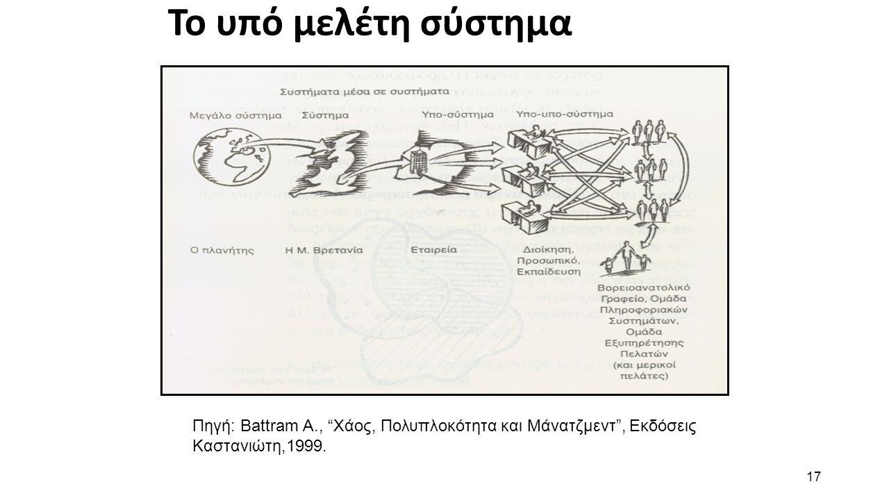 """17 To υπό μελέτη σύστημα Πηγή: Battram A., """"Χάος, Πολυπλοκότητα και Μάνατζμεντ"""", Εκδόσεις Καστανιώτη,1999."""