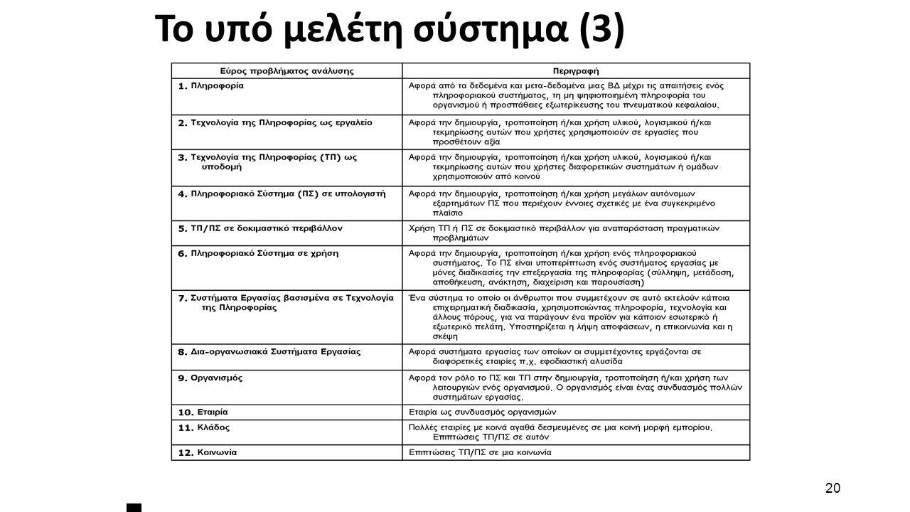 20 To υπό μελέτη σύστημα (3)