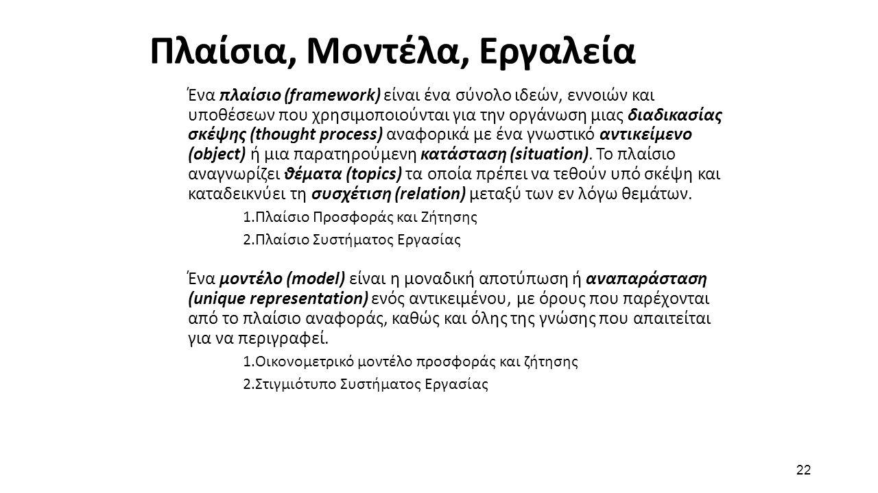 22 Πλαίσια, Μοντέλα, Εργαλεία Ένα πλαίσιο (framework) είναι ένα σύνολο ιδεών, εννοιών και υποθέσεων που χρησιμοποιούνται για την οργάνωση μιας διαδικα