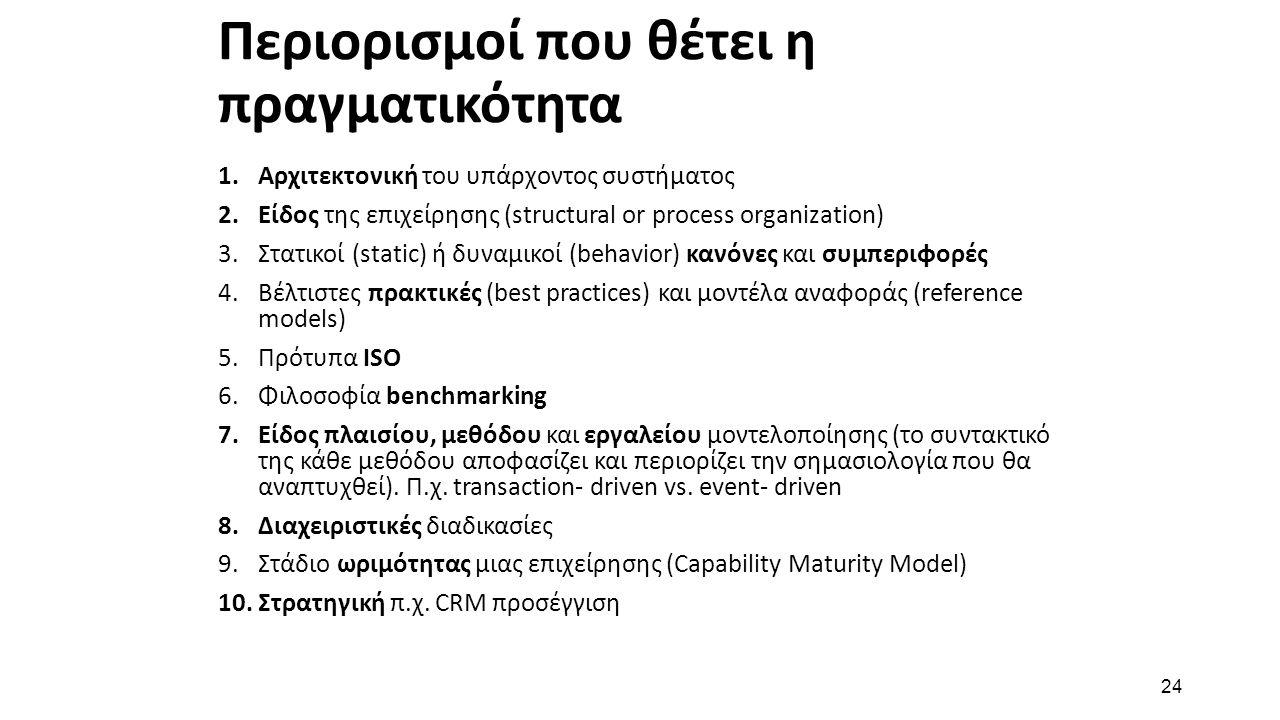 24 Περιορισμοί που θέτει η πραγματικότητα 1.Αρχιτεκτονική του υπάρχοντος συστήματος 2.Είδος της επιχείρησης (structural or process organization) 3.Στατικοί (static) ή δυναμικοί (behavior) κανόνες και συμπεριφορές 4.Βέλτιστες πρακτικές (best practices) και μοντέλα αναφοράς (reference models) 5.Πρότυπα ISO 6.Φιλοσοφία benchmarking 7.Είδος πλαισίου, μεθόδου και εργαλείου μοντελοποίησης (το συντακτικό της κάθε μεθόδου αποφασίζει και περιορίζει την σημασιολογία που θα αναπτυχθεί).