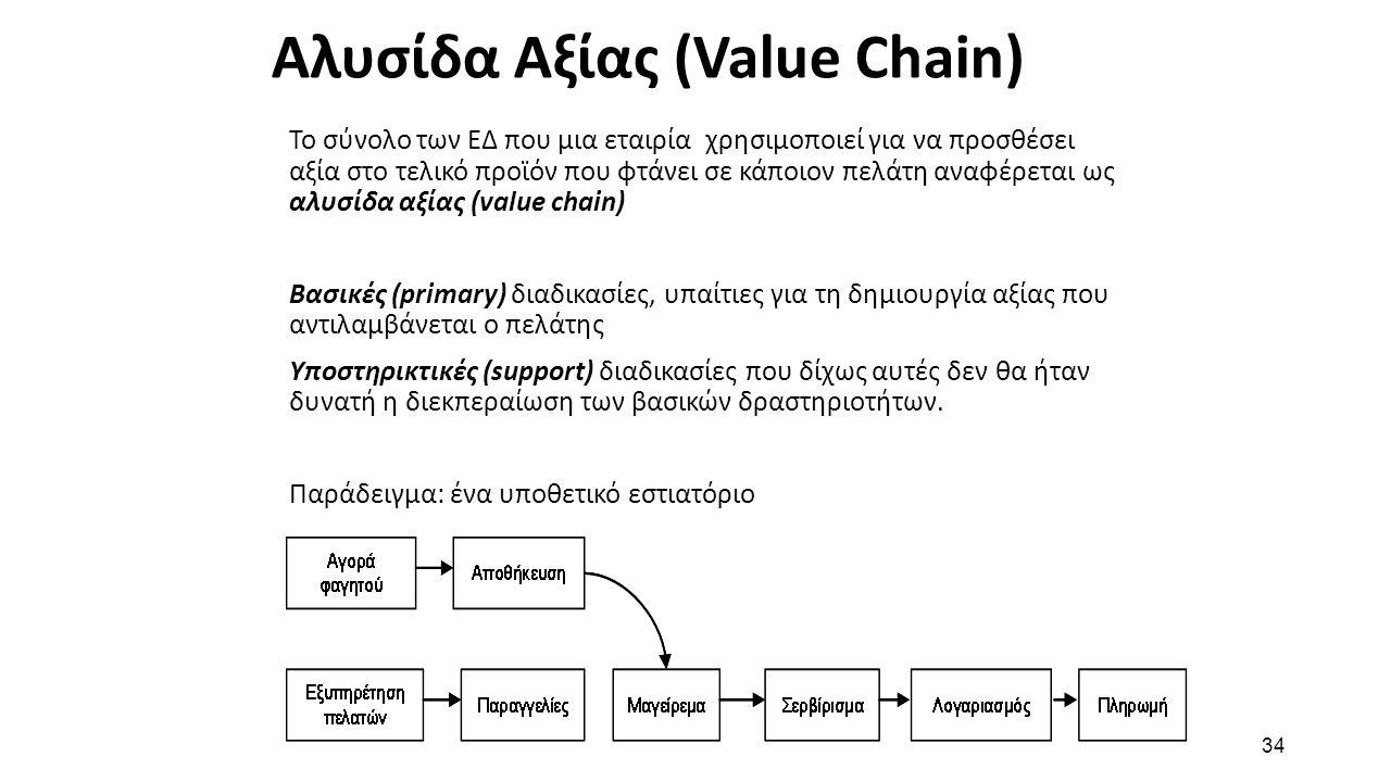 34 Αλυσίδα Αξίας (Value Chain) Το σύνολο των ΕΔ που μια εταιρία χρησιμοποιεί για να προσθέσει αξία στο τελικό προϊόν που φτάνει σε κάποιον πελάτη αναφέρεται ως αλυσίδα αξίας (value chain) Βασικές (primary) διαδικασίες, υπαίτιες για τη δημιουργία αξίας που αντιλαμβάνεται ο πελάτης Υποστηρικτικές (support) διαδικασίες που δίχως αυτές δεν θα ήταν δυνατή η διεκπεραίωση των βασικών δραστηριοτήτων.