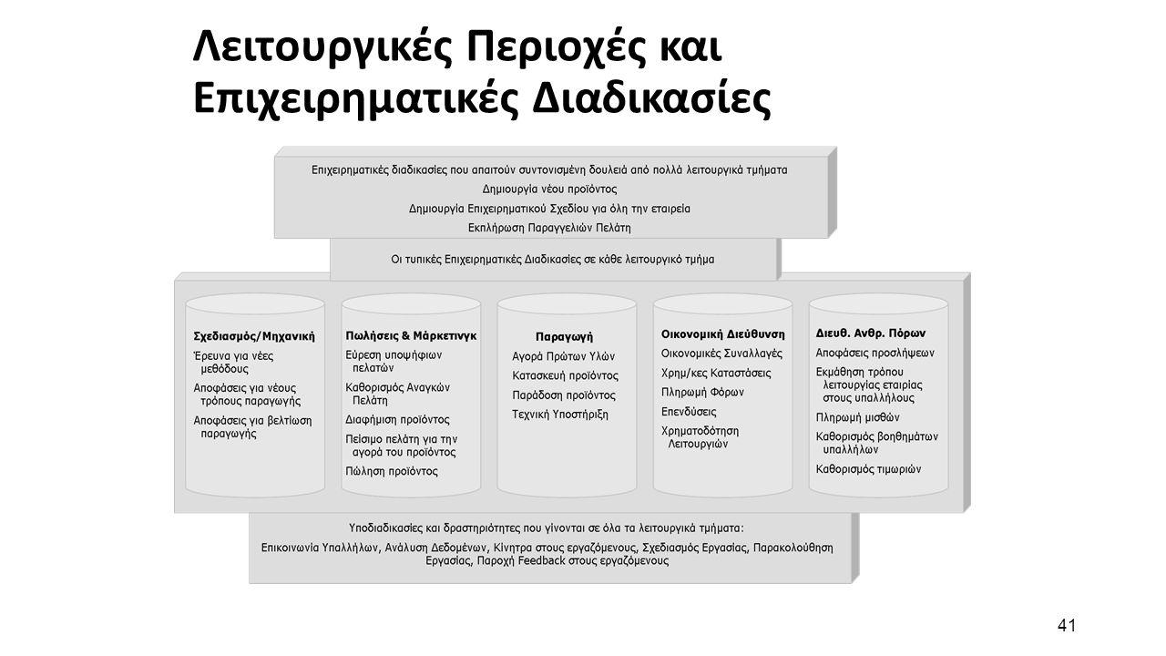 41 Λειτουργικές Περιοχές και Επιχειρηματικές Διαδικασίες