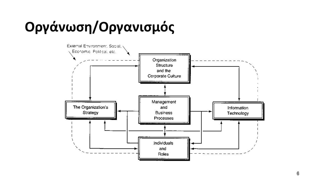 Οργάνωση/Οργανισμός 6