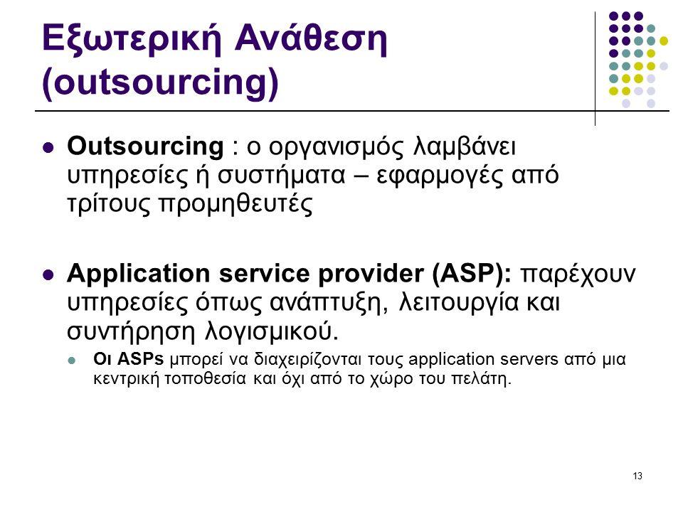Εξωτερική Ανάθεση (outsourcing) Outsourcing : ο οργανισμός λαμβάνει υπηρεσίες ή συστήματα – εφαρμογές από τρίτους προμηθευτές Application service provider (ASP): παρέχουν υπηρεσίες όπως ανάπτυξη, λειτουργία και συντήρηση λογισμικού.