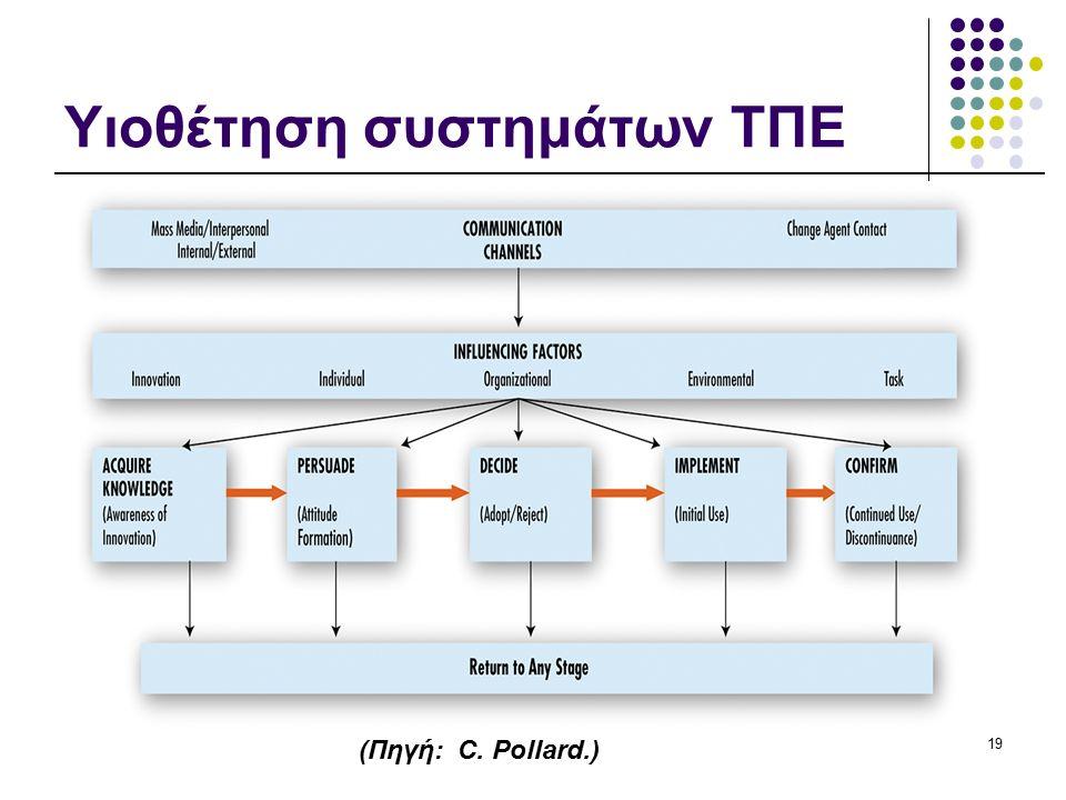 Υιοθέτηση συστημάτων ΤΠΕ (Πηγή: C. Pollard.) 19
