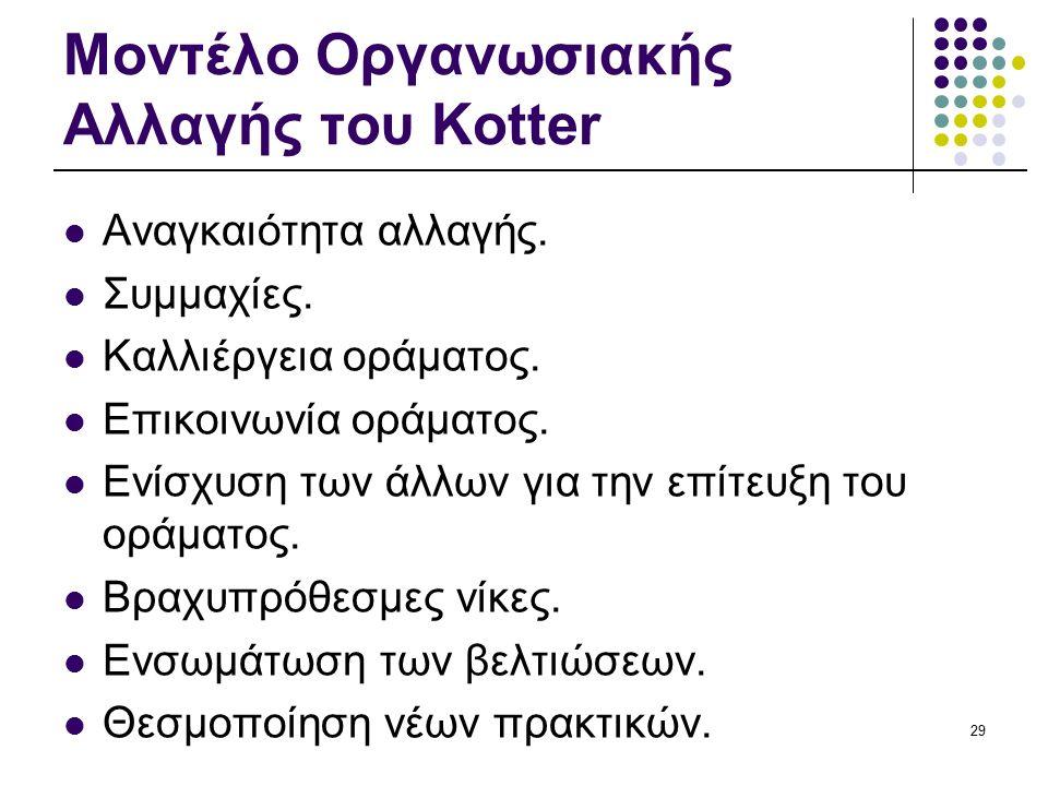 Μοντέλο Οργανωσιακής Αλλαγής του Kotter Αναγκαιότητα αλλαγής.