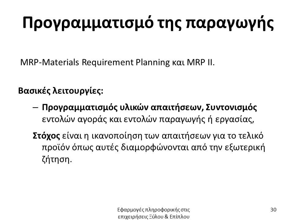 Προγραμματισμό της παραγωγής MRP-Materials Requirement Planning και MRP II.