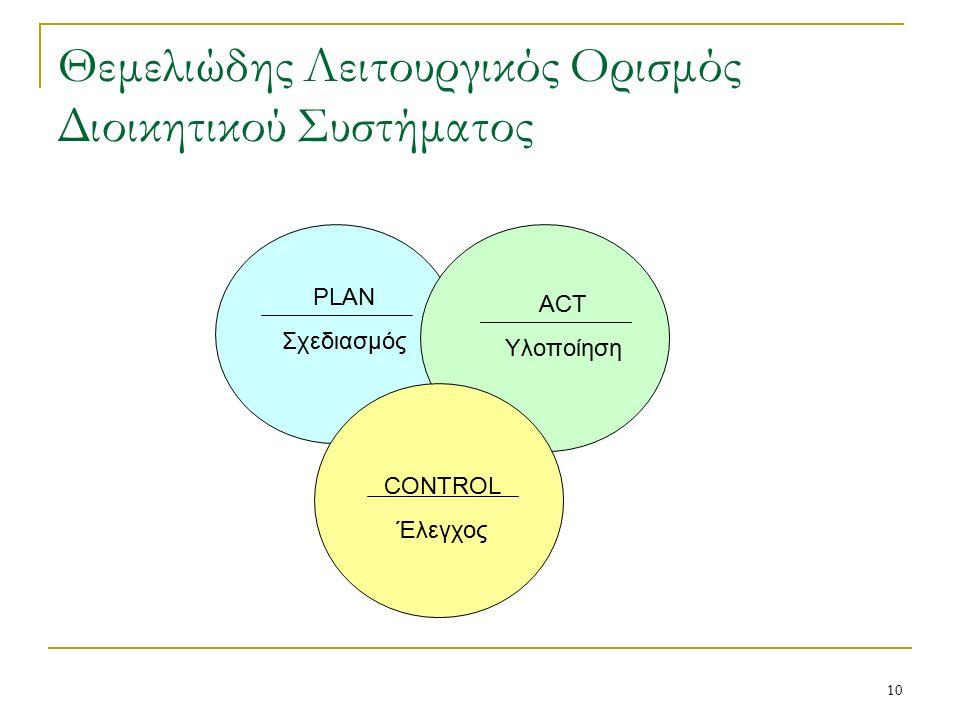 10 Θεμελιώδης Λειτουργικός Ορισμός Διοικητικού Συστήματος PLAN Σχεδιασμός CONTROL Έλεγχος ACT Υλοποίηση