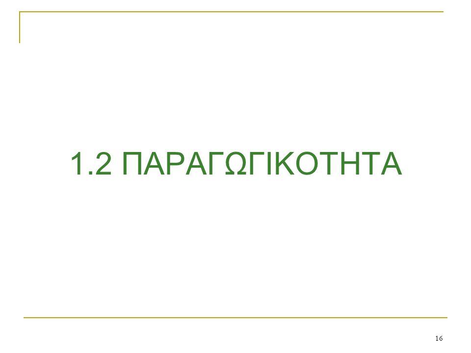 16 1.2 ΠΑΡΑΓΩΓΙΚΟΤΗΤΑ