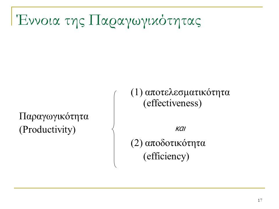 17 Έννοια της Παραγωγικότητας (1) αποτελεσματικότητα (effectiveness) Παραγωγικότητα (Productivity) (2) αποδοτικότητα (efficiency) και