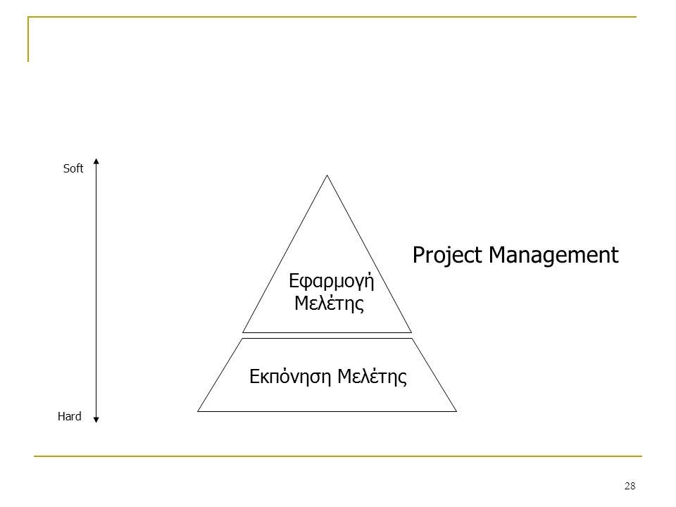 28 Εφαρμογή Μελέτης Εκπόνηση Μελέτης Soft Hard Project Management