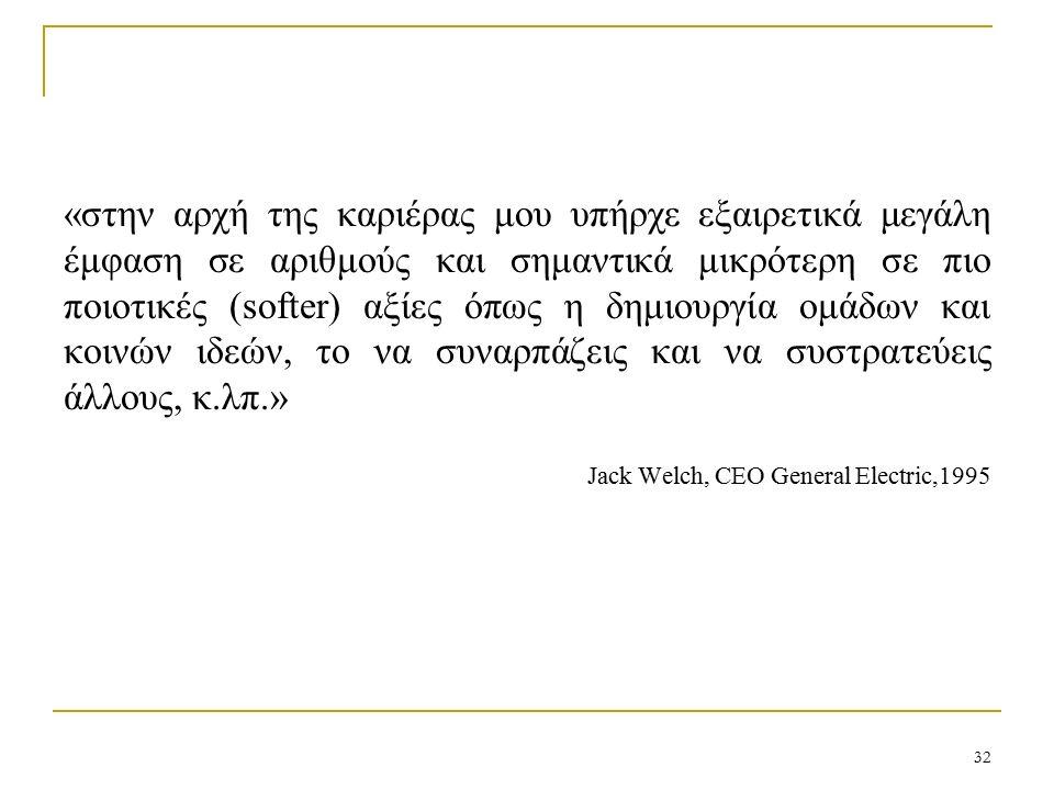 32 «στην αρχή της καριέρας μου υπήρχε εξαιρετικά μεγάλη έμφαση σε αριθμούς και σημαντικά μικρότερη σε πιο ποιοτικές (softer) αξίες όπως η δημιουργία ομάδων και κοινών ιδεών, το να συναρπάζεις και να συστρατεύεις άλλους, κ.λπ.» Jack Welch, CEO General Electric,1995