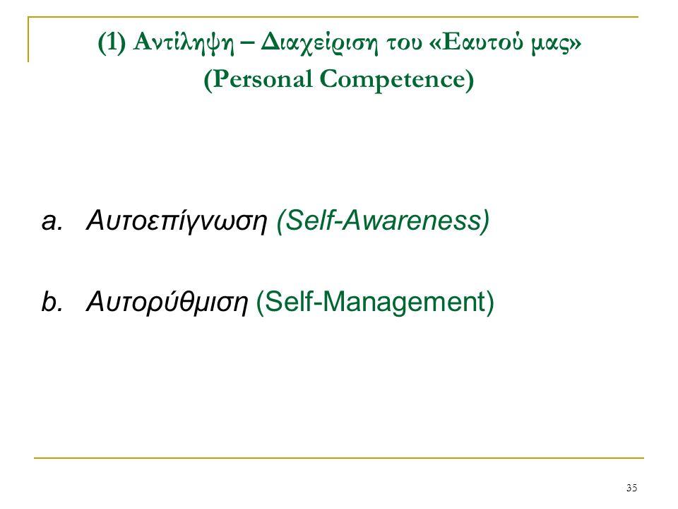 35 (1) Αντίληψη – Διαχείριση του «Εαυτού μας» (Personal Competence) a.Αυτοεπίγνωση (Self-Awareness) b.Αυτορύθμιση (Self-Management)