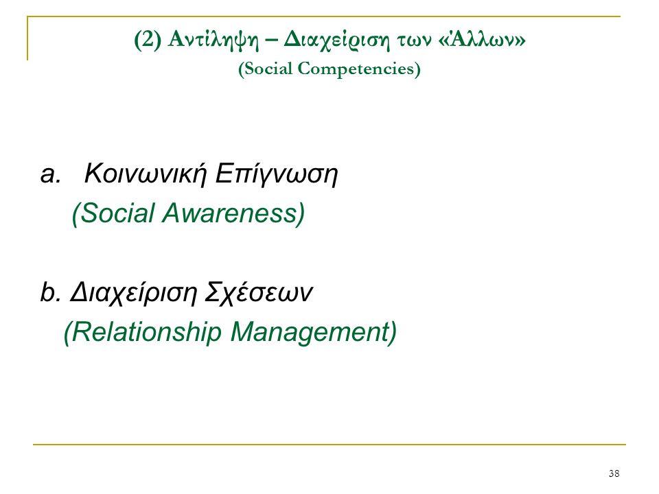 38 (2) Αντίληψη – Διαχείριση των «Άλλων» (Social Competencies) a.Κοινωνική Επίγνωση (Social Awareness) b.
