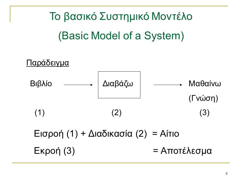 8 Το βασικό Συστημικό Μοντέλο (Basic Model of a System) Παράδειγμα ΒιβλίοΔιαβάζω Μαθαίνω (Γνώση) (1) (2)(3) Εισροή (1) + Διαδικασία (2) = Αίτιο Εκροή (3) = Αποτέλεσμα