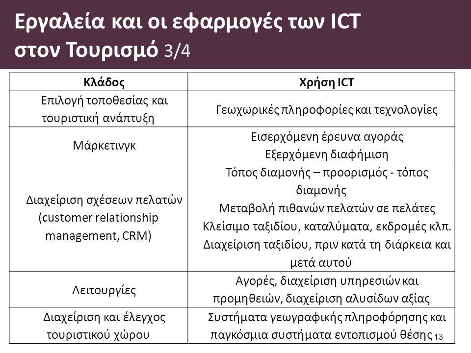 Εργαλεία και οι εφαρμογές των ICT στον Τουρισμό 3/4 13 ΚλάδοςΧρήση ICT Επιλογή τοποθεσίας και τουριστική ανάπτυξη Γεωχωρικές πληροφορίες και τεχνολογίες Μάρκετινγκ Εισερχόμενη έρευνα αγοράς Εξερχόμενη διαφήμιση Διαχείριση σχέσεων πελατών (customer relationship management, CRM) Τόπος διαμονής – προορισμός - τόπος διαμονής Μεταβολή πιθανών πελατών σε πελάτες Κλείσιμο ταξιδίου, καταλύματα, εκδρομές κλπ.