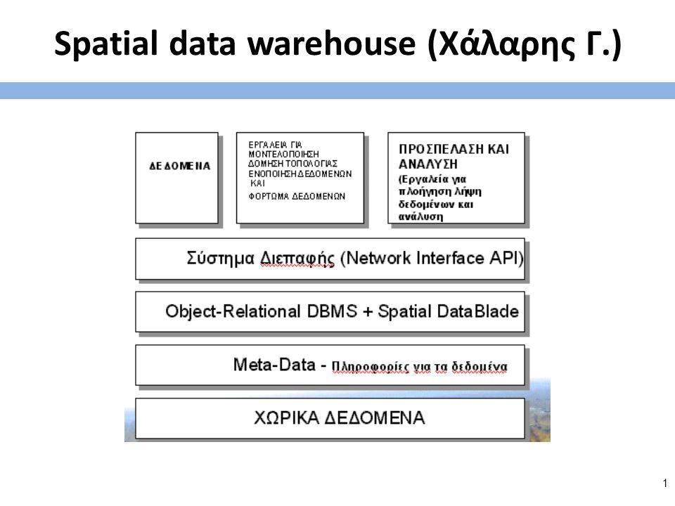 DW (Χάλαρης Γ.) Ένα DW είναι μια συλλογή από δεδομένα πλήρως ενοποιημένα σε ελεγχόμενο και σταθερό περιβάλλον, εξαρτώμενα από τον χρόνο και οργανωμένα έτσι ώστε: – να υποστηρίζουν διαδικασίες λήψεως αποφάσεων σε διοικητικό επίπεδο Ουσιαστικά πρόκειται για ένα σύστημα εστιασμένο στα δεδομένα και στο περιβάλλον στο οποίο αυτά αναπτύσσονται, πλήρως οργανωμένο, ανεξάρτητο πλατφόρμας, το οποίο υποστηρίζει εργασίες ολοκληρωμένης διαχείρισης «αποθήκης δεδομένων» και το οποίο επιτρέπει το «ξεκλείδωμα» της πληροφορίας, την ευχερή προσπέλαση και υποβολή ερωτήσεων, οι οποίες πολλές φορές έχουν εκ των προτέρων καθορισθεί.