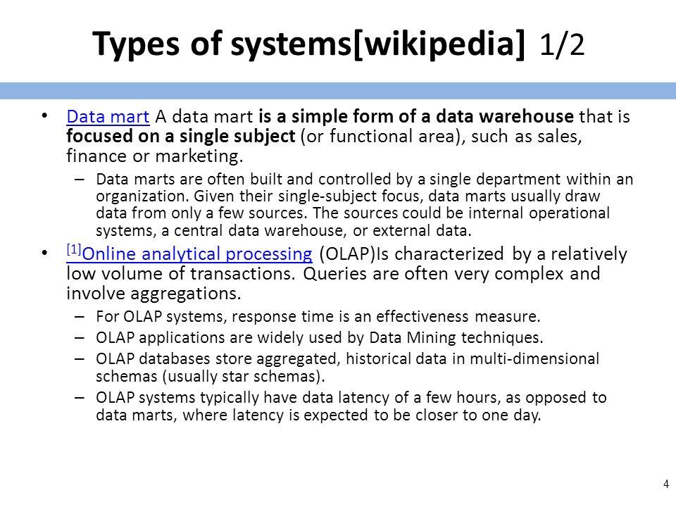 Data Mining – Εξόρυξη Δεδομένων 8/10 Προ-επεξεργασία[Επεξεργασία | επεξεργασία κώδικα]Επεξεργασίαεπεξεργασία κώδικα Πριν την εφαρμογή των αλγορίθμων εξόρυξης δεδομένων, το ερευνώμενο σύνολο δεδομένων πρέπει να συναρμολογείται.