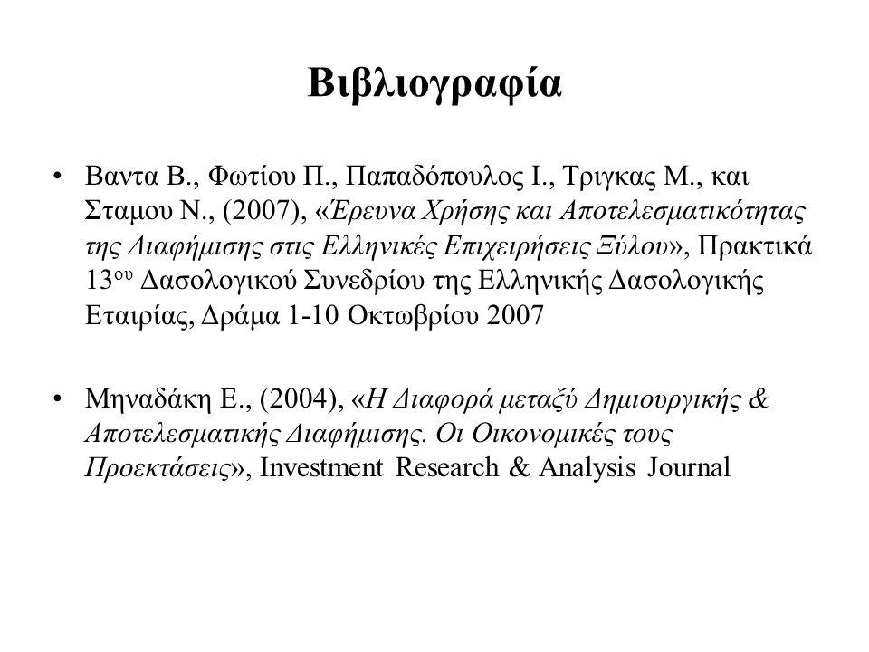 Βιβλιογραφία Βαντα Β., Φωτίου Π., Παπαδόπουλος Ι., Τριγκας Μ., και Σταμου Ν., (2007), «Έρευνα Χρήσης και Αποτελεσματικότητας της Διαφήμισης στις Ελληνικές Επιχειρήσεις Ξύλου», Πρακτικά 13 ου Δασολογικού Συνεδρίου της Ελληνικής Δασολογικής Εταιρίας, Δράμα 1-10 Οκτωβρίου 2007 Μηναδάκη Ε., (2004), «Η Διαφορά μεταξύ Δημιουργικής & Αποτελεσματικής Διαφήμισης.