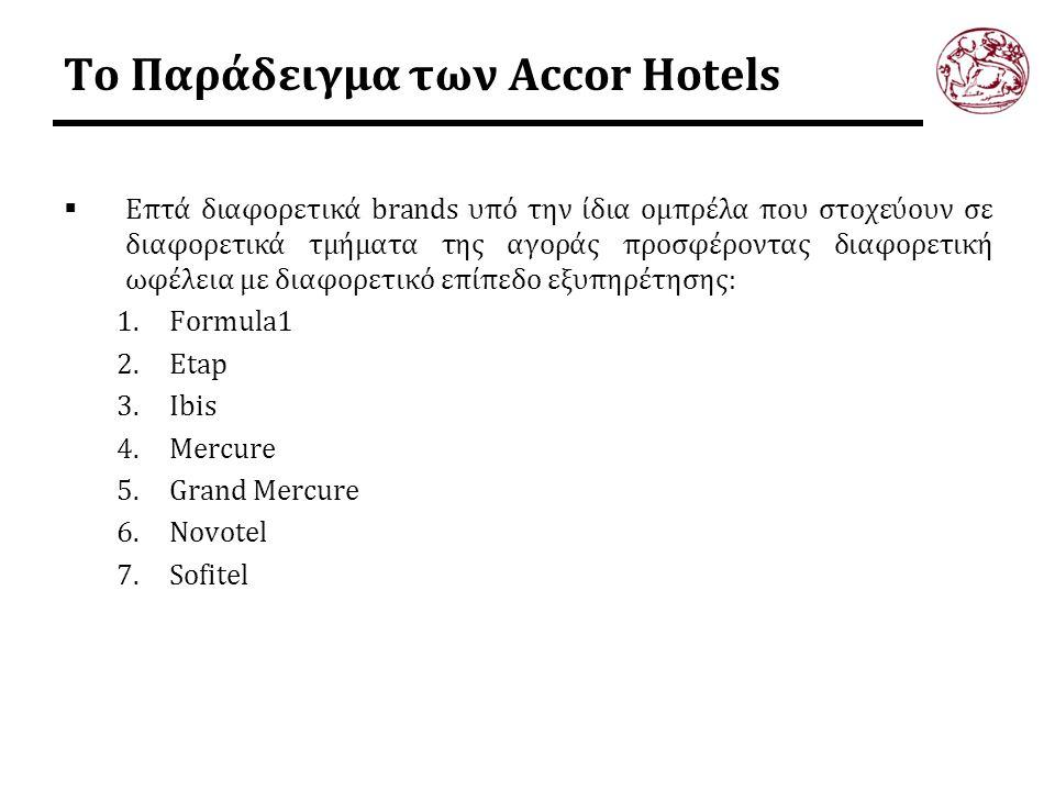 Το Παράδειγμα των Accor Hotels  Επτά διαφορετικά brands υπό την ίδια ομπρέλα που στοχεύουν σε διαφορετικά τμήματα της αγοράς προσφέροντας διαφορετική
