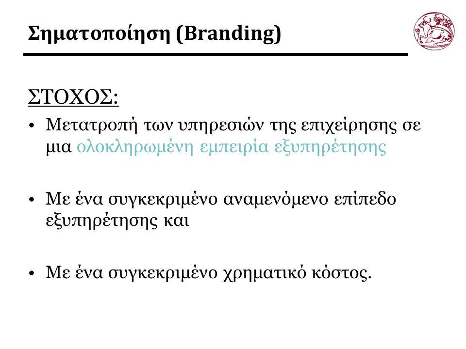 Σηματοποίηση (Branding) ΣΤΟΧΟΣ: Μετατροπή των υπηρεσιών της επιχείρησης σε μια ολοκληρωμένη εμπειρία εξυπηρέτησης Με ένα συγκεκριμένο αναμενόμενο επίπ