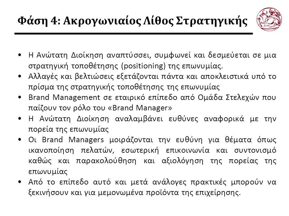 Φάση 4: Ακρογωνιαίος Λίθος Στρατηγικής Η Ανώτατη Διοίκηση αναπτύσσει, συμφωνεί και δεσμεύεται σε μια στρατηγική τοποθέτησης (positioning) της επωνυμία