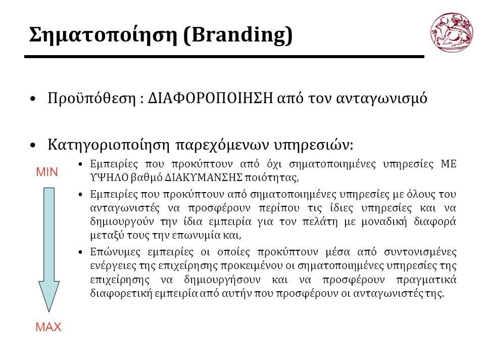 Σηματοποίηση (Branding) Προϋπόθεση : ΔΙΑΦΟΡΟΠΟΙΗΣΗ από τον ανταγωνισμό Κατηγοριοποίηση παρεχόμενων υπηρεσιών: Εμπειρίες που προκύπτουν από όχι σηματοπ