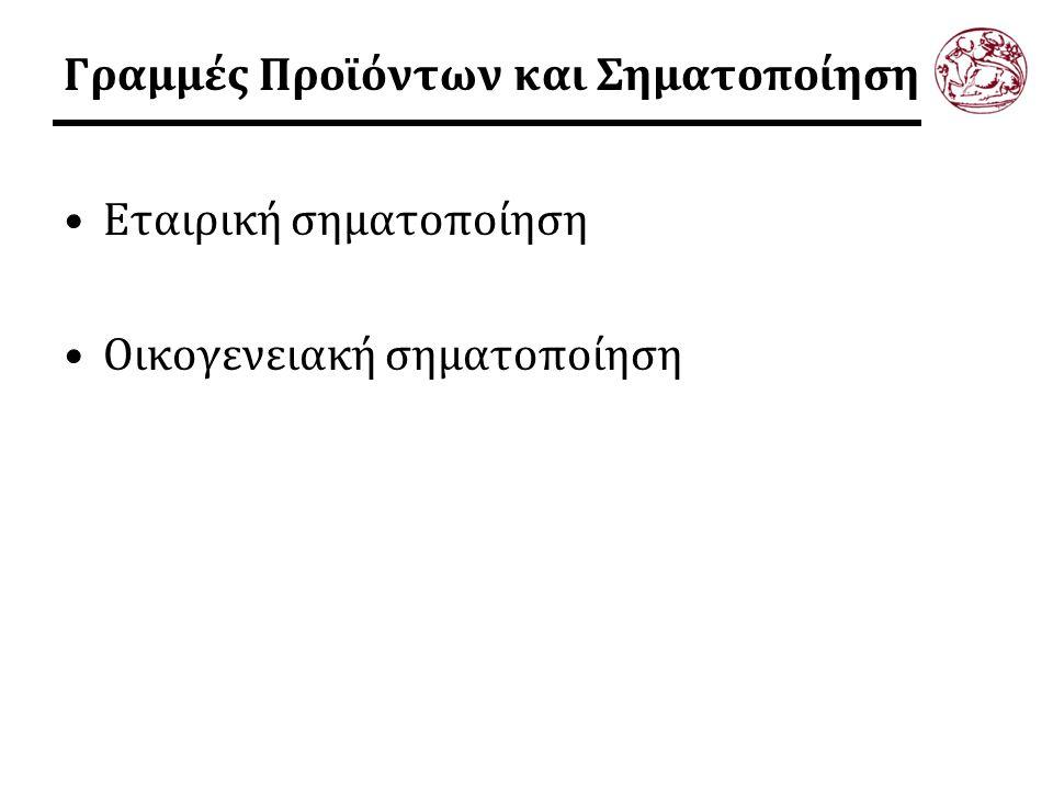 Φάση 4: Ακρογωνιαίος Λίθος Στρατηγικής Η Ανώτατη Διοίκηση αναπτύσσει, συμφωνεί και δεσμεύεται σε μια στρατηγική τοποθέτησης (positioning) της επωνυμίας.