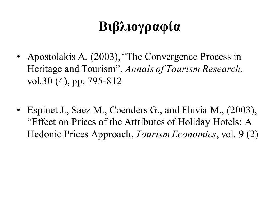 Βιβλιογραφία Apostolakis A.