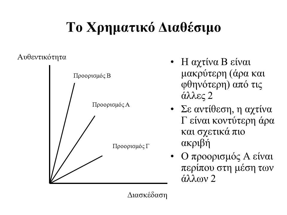 Το Χρηματικό Διαθέσιμο Η αχτίνα Β είναι μακρύτερη (άρα και φθηνότερη) από τις άλλες 2 Σε αντίθεση, η αχτίνα Γ είναι κοντύτερη άρα και σχετικά πιο ακριβή Ο προορισμός Α είναι περίπου στη μέση των άλλων 2 Διασκέδαση Προορισμός Β Προορισμός A Προορισμός Γ Αυθεντικότητα