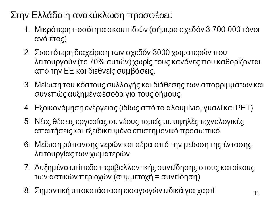 11 Στην Ελλάδα η ανακύκλωση προσφέρει: 1.Μικρότερη ποσότητα σκουπιδιών (σήμερα σχεδόν 3.700.000 τόνοι ανά έτος) 2.Σωστότερη διαχείριση των σχεδόν 3000 χωματερών που λειτουργούν (το 70% αυτών) χωρίς τους κανόνες που καθορίζονται από την ΕΕ και διεθνείς συμβάσεις.