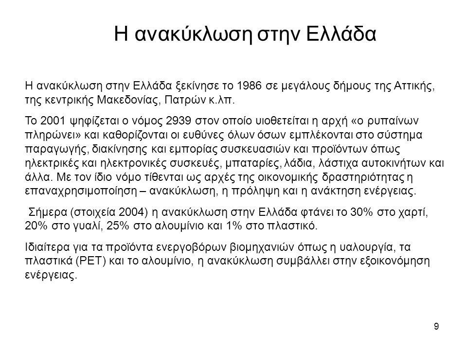 9 Η ανακύκλωση στην Ελλάδα Η ανακύκλωση στην Ελλάδα ξεκίνησε το 1986 σε μεγάλους δήμους της Αττικής, της κεντρικής Μακεδονίας, Πατρών κ.λπ. Το 2001 ψη