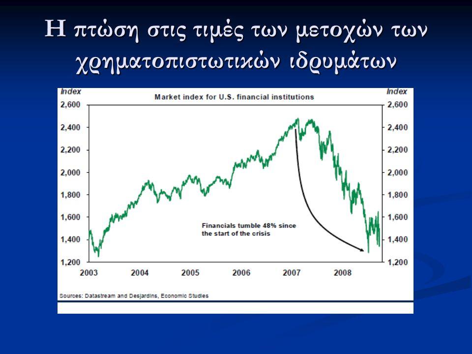 Η πτώση στις τιμές των μετοχών των χρηματοπιστωτικών ιδρυμάτων