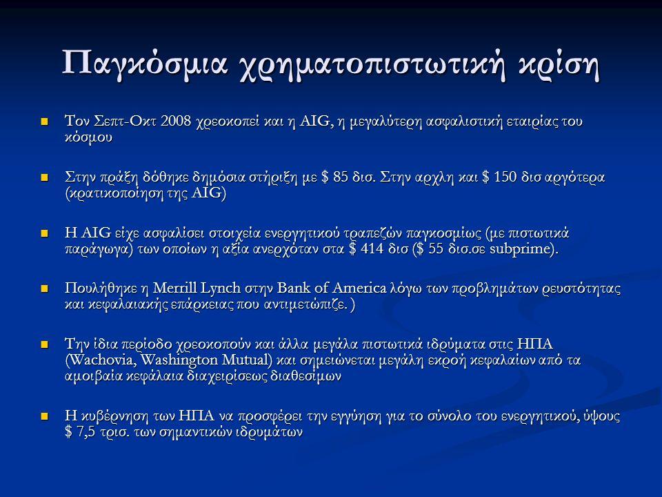 Παγκόσμια χρηματοπιστωτική κρίση Τον Σεπτ-Οκτ 2008 χρεοκοπεί και η ΑIG, η μεγαλύτερη ασφαλιστική εταιρίας του κόσμου Τον Σεπτ-Οκτ 2008 χρεοκοπεί και η ΑIG, η μεγαλύτερη ασφαλιστική εταιρίας του κόσμου Στην πράξη δόθηκε δημόσια στήριξη με $ 85 δισ.