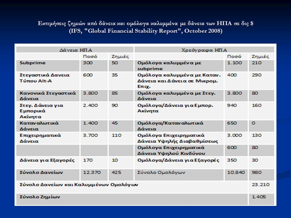 Εκτιμήσεις ζημιών από δάνεια και ομόλογα καλυμμένα με δάνεια των ΗΠΑ σε δις $ (IFS, Global Financial Stability Report , October 2008)